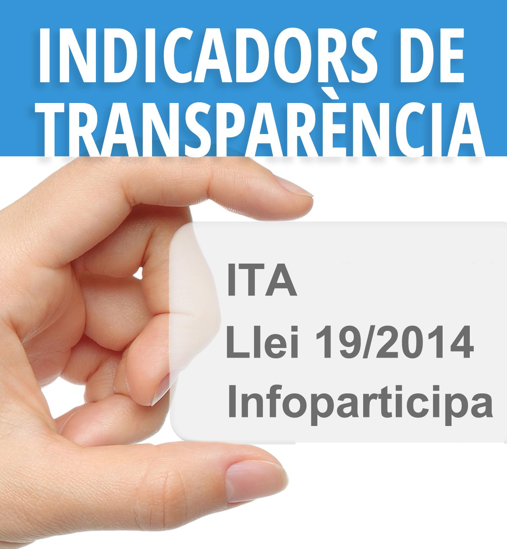 Indicadors ITA